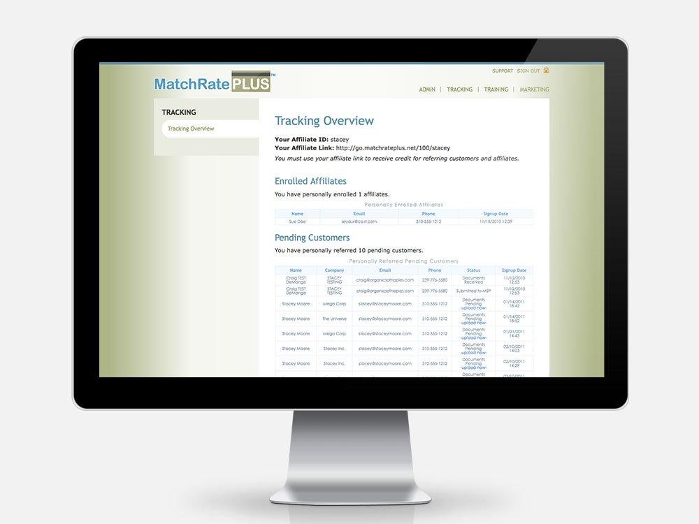MatchRate PLUS Lead Tracking